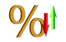 Prognose hypotheekrente